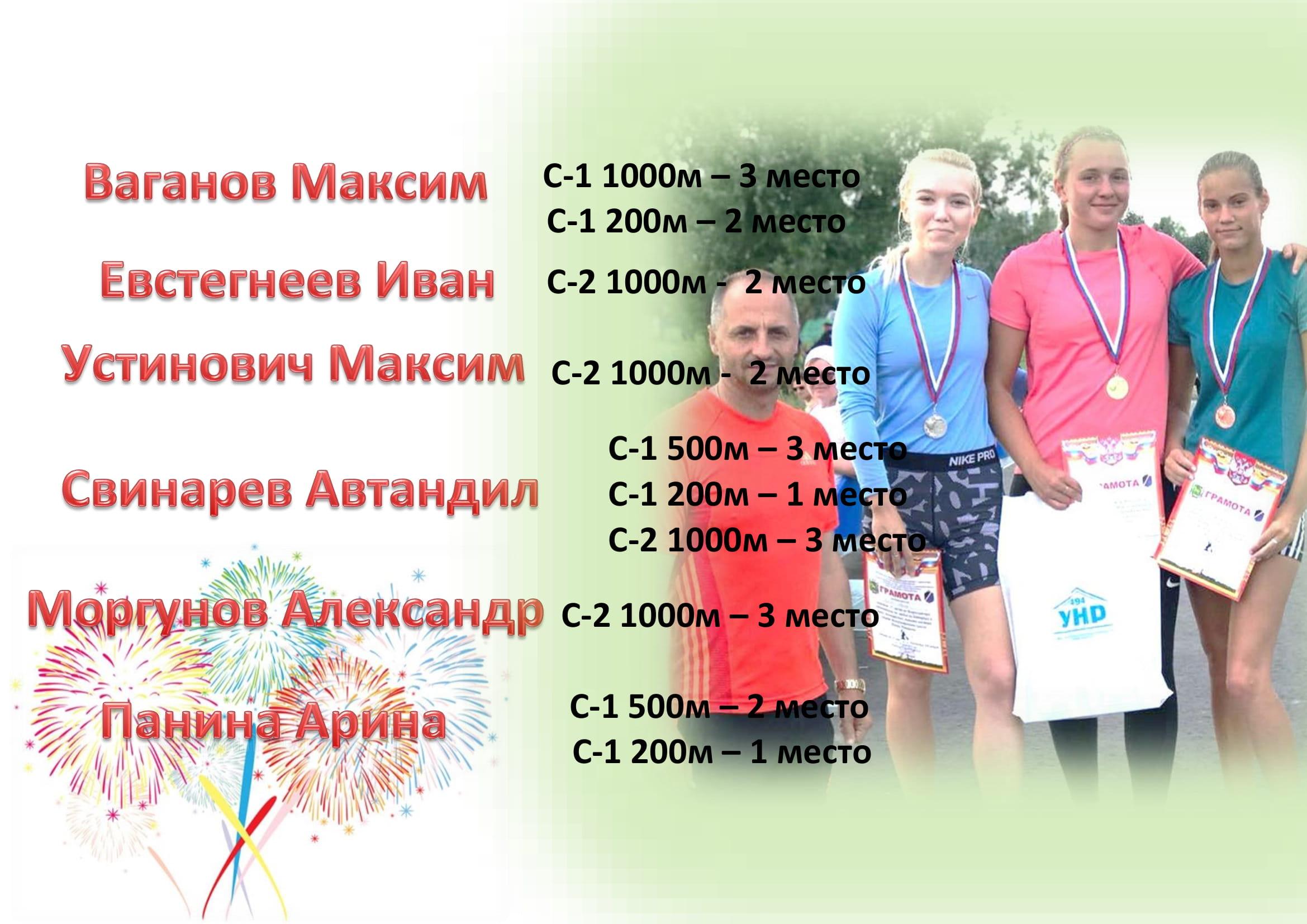 Всероссийские соревнования памяти П.Птицыно-2