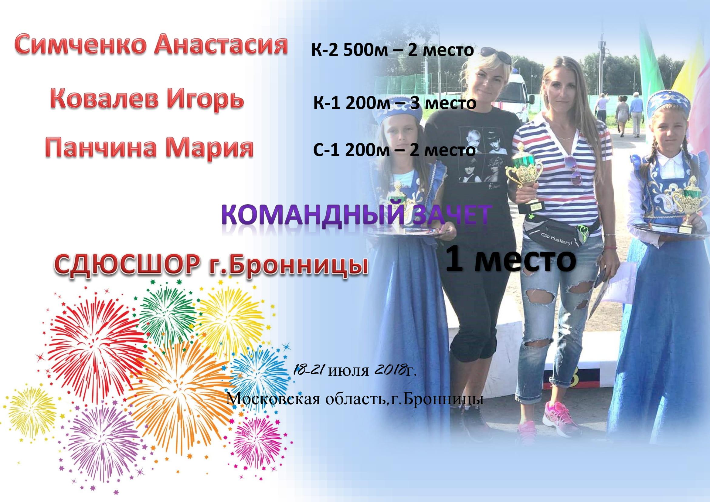 Всероссийские соревнования памяти П.Птицыно-3