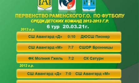 Первенство Раменского г.о. по футболу среди команд 2013 - 2012 г.р.